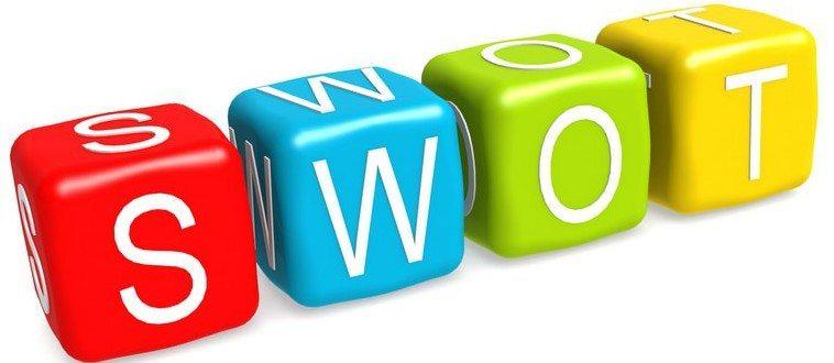 Лидерство упражнение 1: Персональный анализ сильных и слабых сторон, возможностей и опасностей (SWOT analysis)