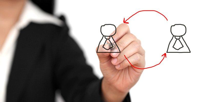 Ротация кадров как элемент системы управления карьерой