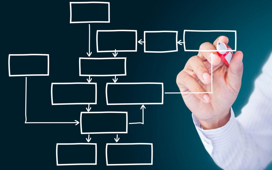 Кадровая политика и стратегия управления организацей