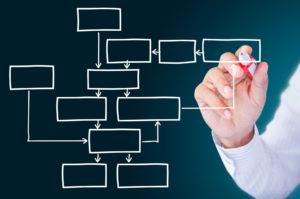 организационная эффективность
