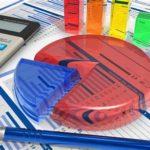 Оценка эффективность службы управления персоналом